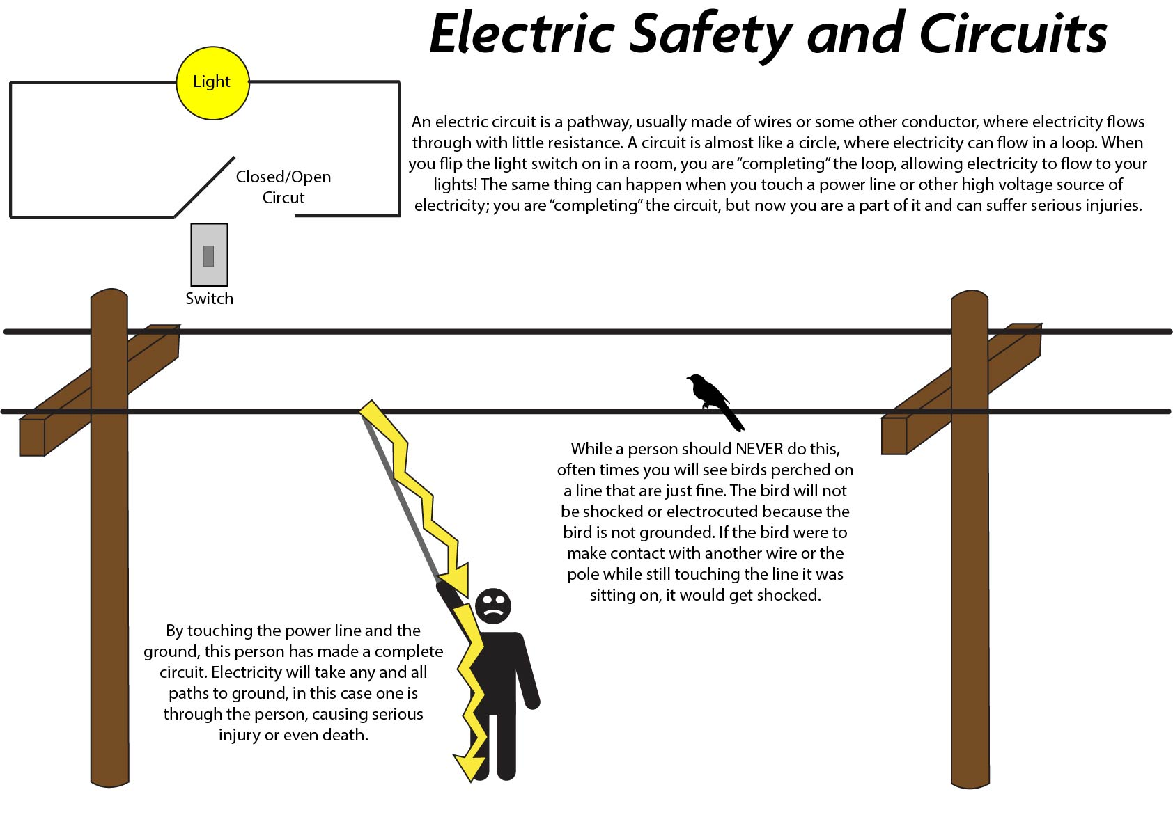Safety Pioneer Electric How To Make Circuit The Dangers Of Working Around Electricity